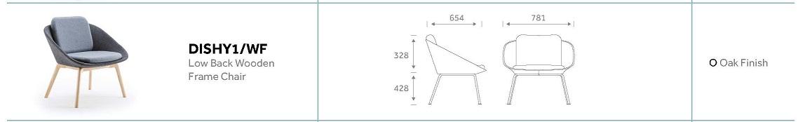 Dishy Dimension Chart